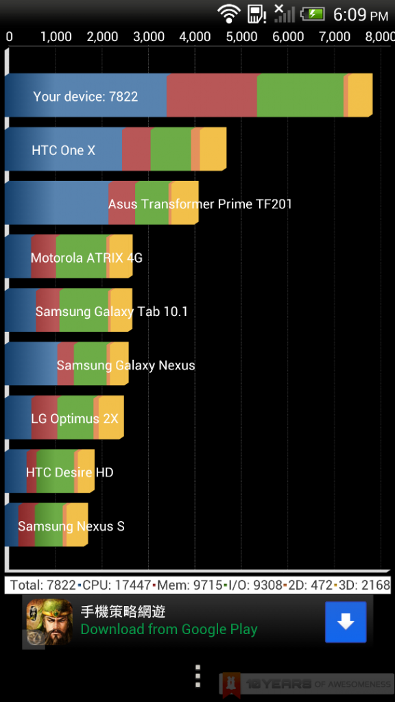 htc-butterfly-benchmark-2