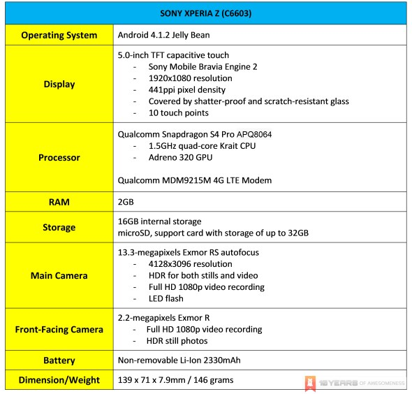 Sony Xperia Z Specifications
