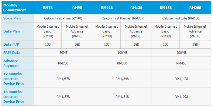 More information available at Celcom or hit the break to check out the