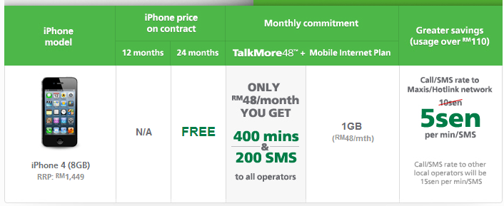 Maxis TalkMore48 Free iPhone Package