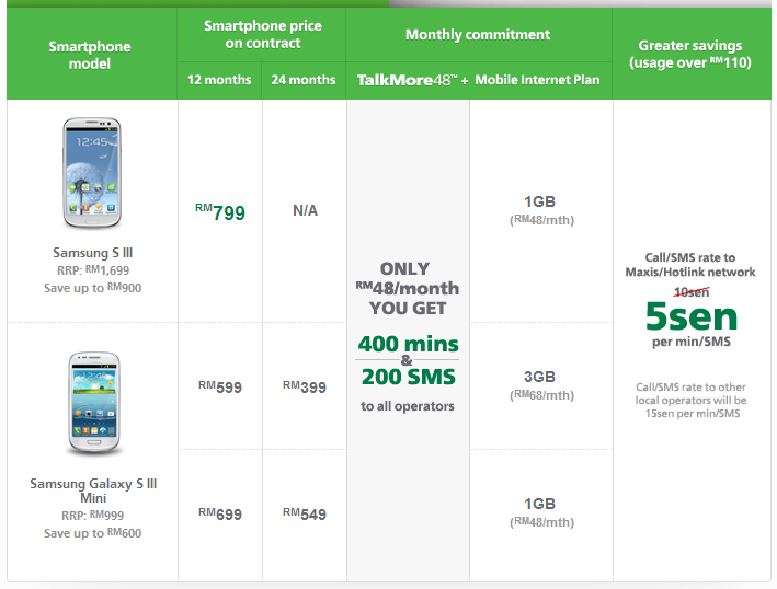 Maxis TalkMore48 S III Package