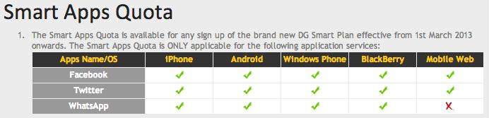New DG Smart Plan Smart Apps