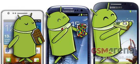 Samsung Galaxy Update