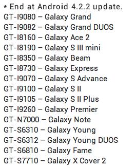 Samsung Galaxy Updates List 1