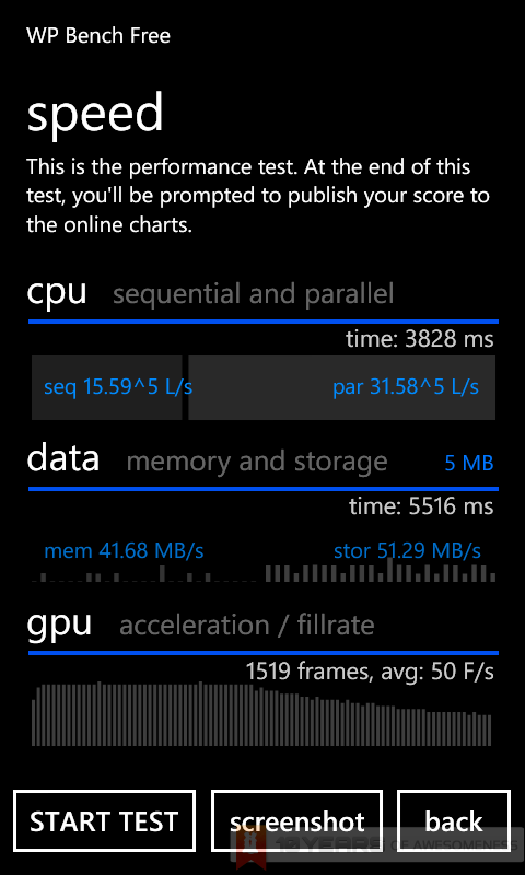 lumia-820-wpbench