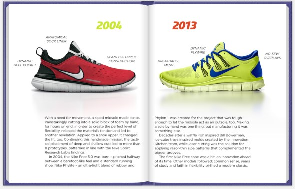 The Story of Nike Free Series: Creation, Evolution