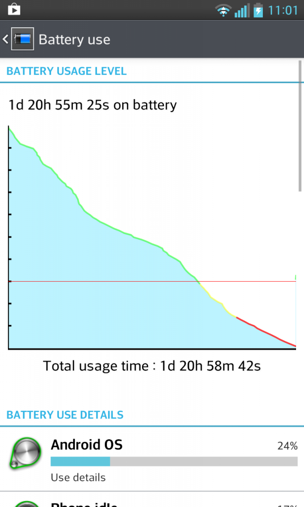 Battery 1D20H Critically Low