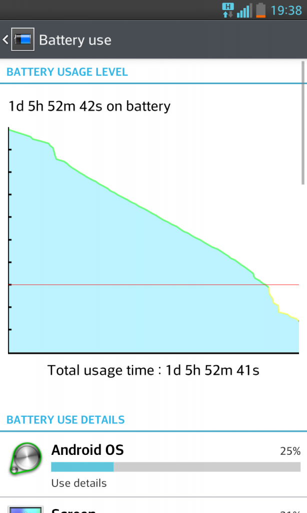 Battery Life 1