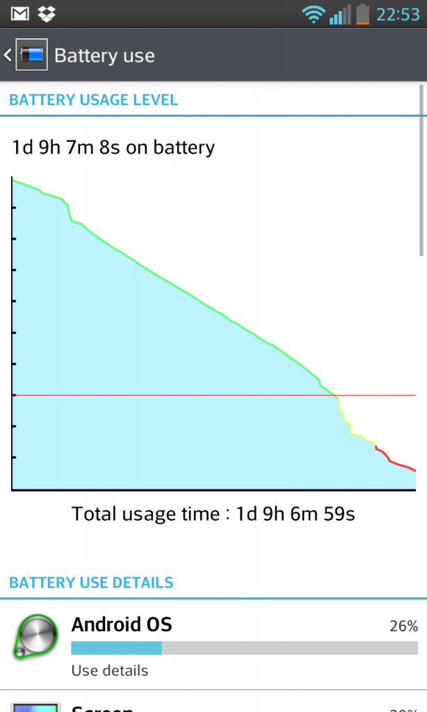 Battery Life 2