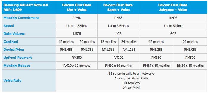 Celcom Galaxy Note 8 Plans