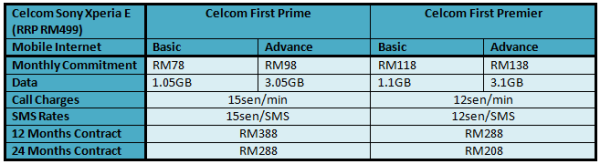 Celcom Sony Xperia E Table