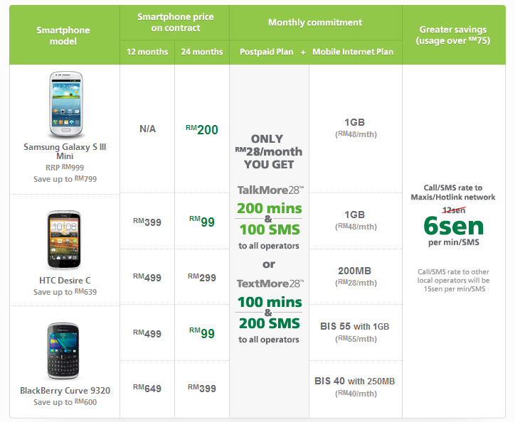 Maxis S3 mini bundle