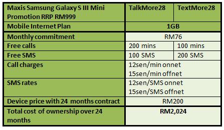 Maxis S3 mini promotion