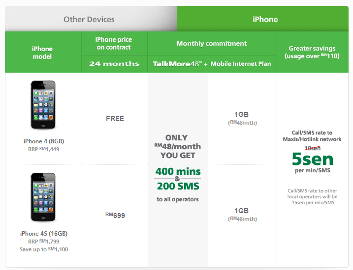 Maxis iPhone 4S bundle