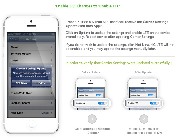 How to Activate LTE on your Maxis iPhone 5, iPad and iPad mini ...