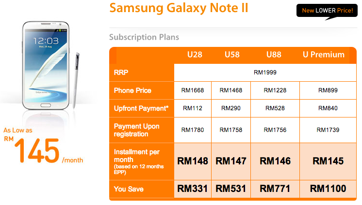 U Mobile Note II Cheaper