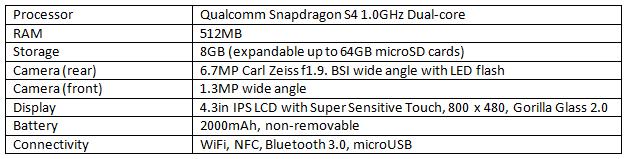 lumia-720-specs