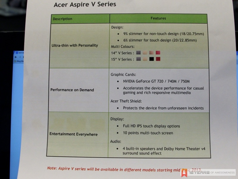 2013 Acer Aspire V series