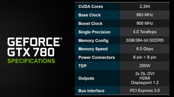 NVIDIA GeForce GTX 780 Spec