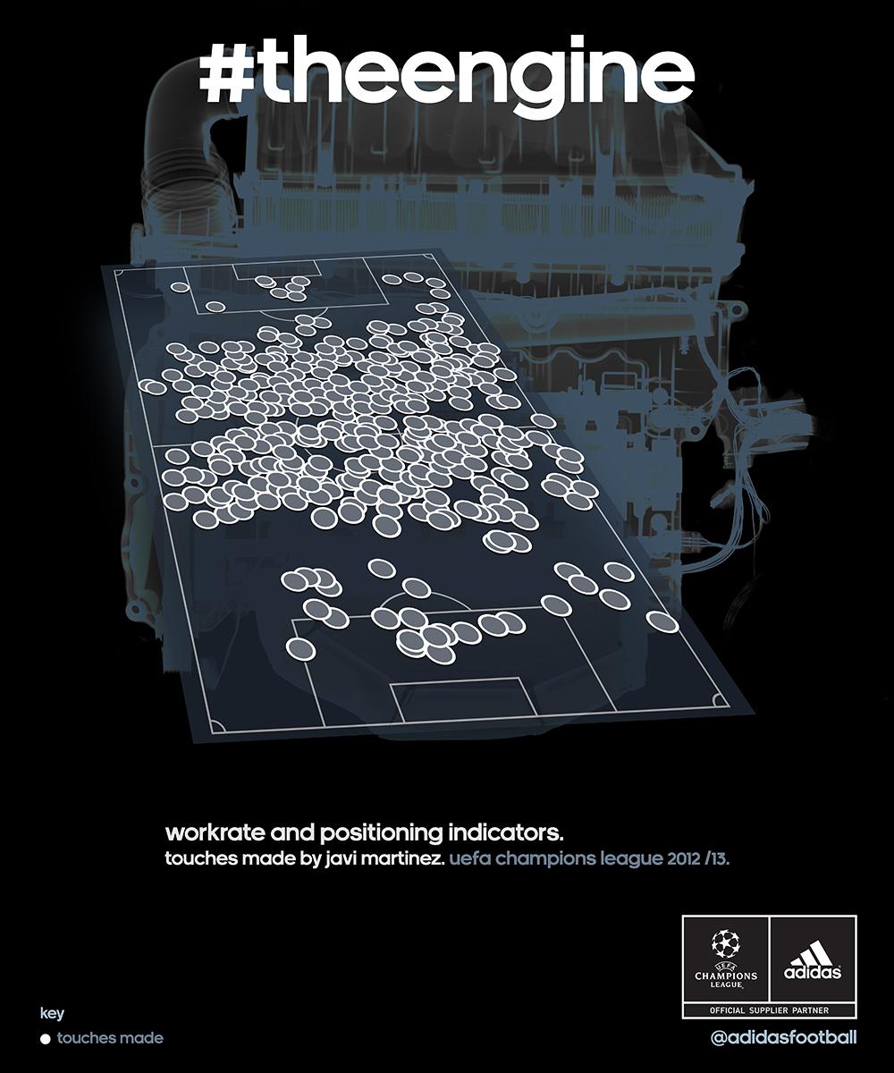 Adidas-Nitrocharge-The-Engine-Javi-Martinez-Workrate