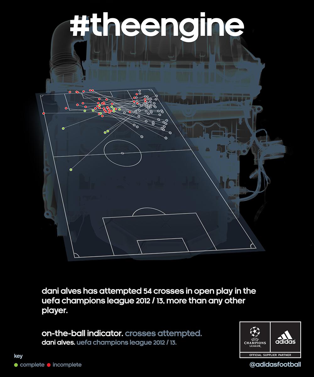 Adidas-Nitrocharge-The-Engine-Javi-Martinez-crosses
