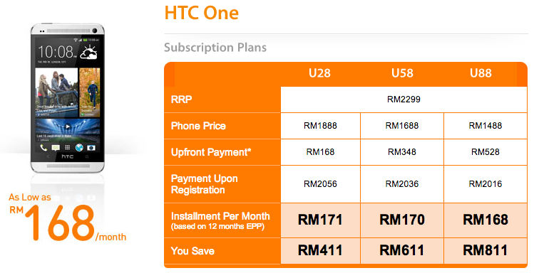 U Mobile HTC One Plans