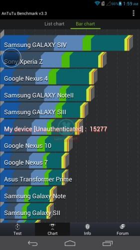 Huawei Ascend Mate: Antutu Benchmark