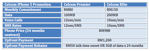 Celcom iPhone 5 988 Table