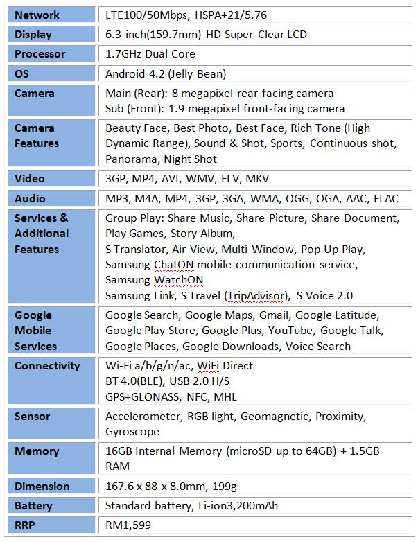 Samsung Galaxy Mega 6.3 Specs