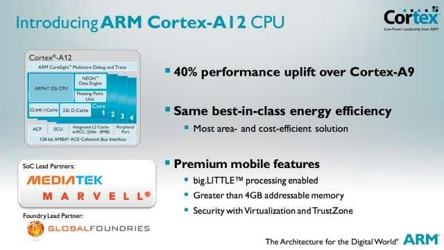 arm-cortex-a12