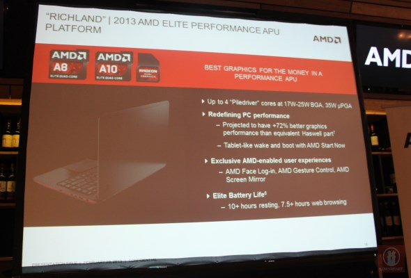AMD Richland: The Elite Performance APU Platform 2013