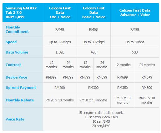 Celcom Galaxy Tab 3 Plans
