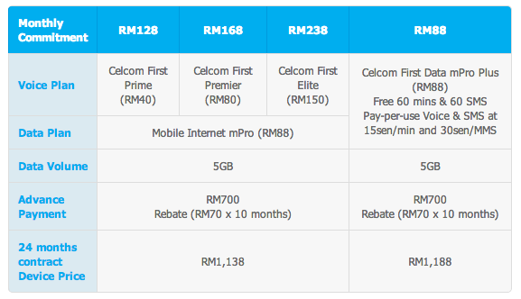 Celcom LG Optimus G Pro mPro Plans