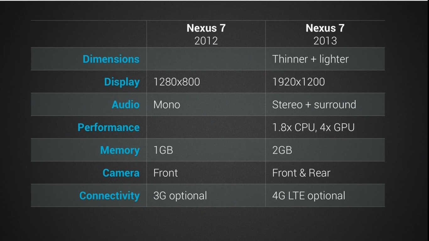 nexus-7-comparison