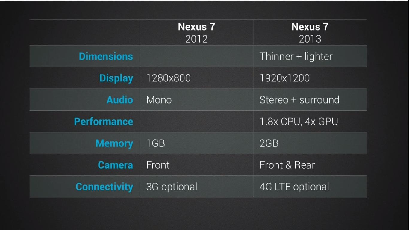 nexus-7-comparison