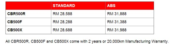 Honda CB 500 Sport Bikes Price List - August 2013