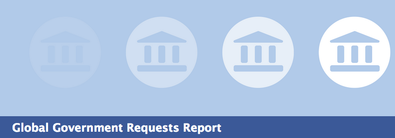 FB Government Request Report