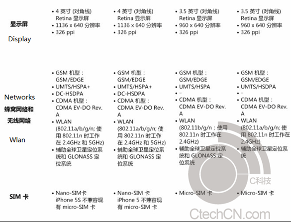 5S Promotional Sheet 2