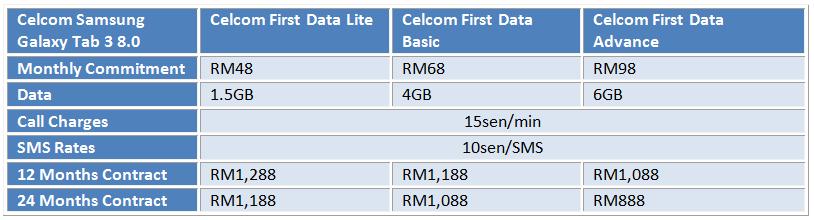 Celcom Tab 3 8 Table