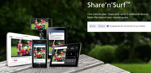 Maxis Share n Surf