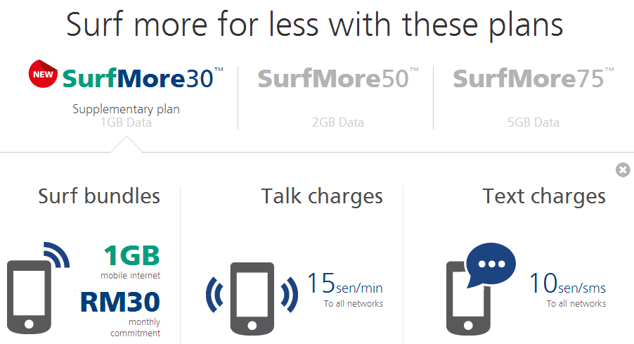 Maxis SurfMore30