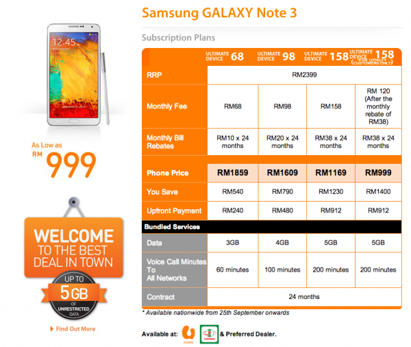 U Mobile Note 3 Plans