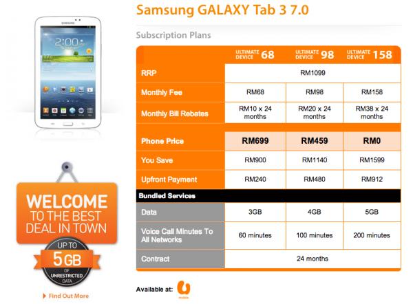 U Mobile Tab 3 7.0 Plans