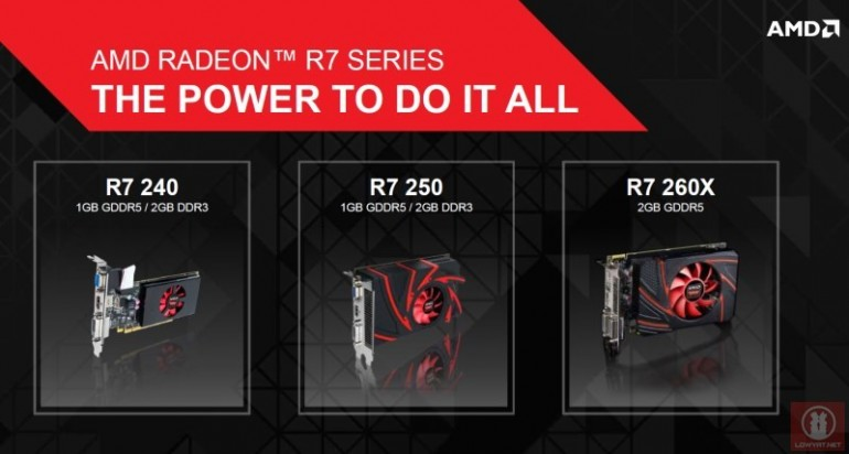 AMD Radeon R7 Series Graphics Cards: Designed For Mainstream Market