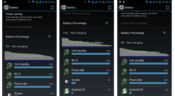 Battery usage example