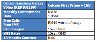Celcom Galaxy Y Neo Table