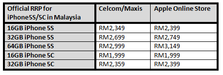 Celcom iPhone 5S and iPhone 5C RRP
