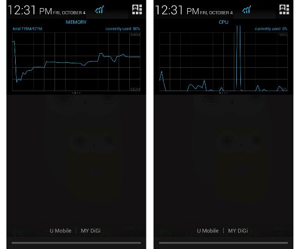 Graph Memory and CPU