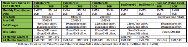 Maxis Z1 Table