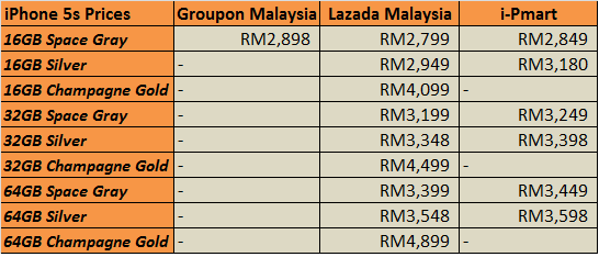 iPhone-5s-prices-malaysia